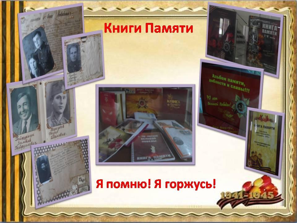 Книги памяти